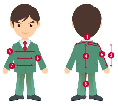 作業服の測り方